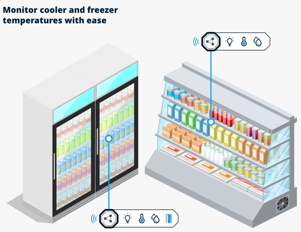 Monitor Cooler/Freezer Temps Graphic
